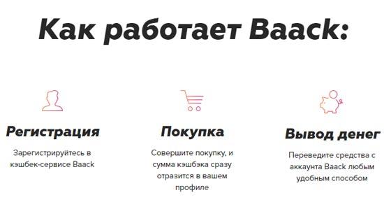 Как работает кешбек сервис Baack