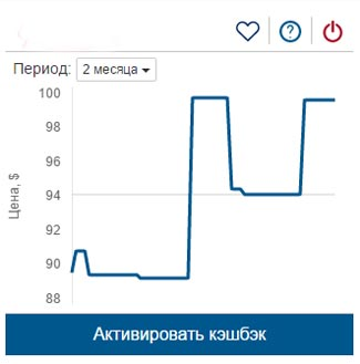 Плагин для браузера ЕПН Кэшбэк
