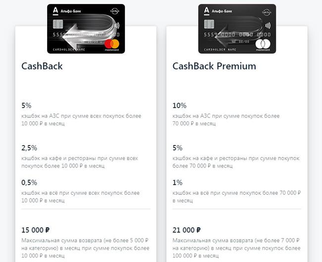 Cash Back от Альфы для покупок онлайн